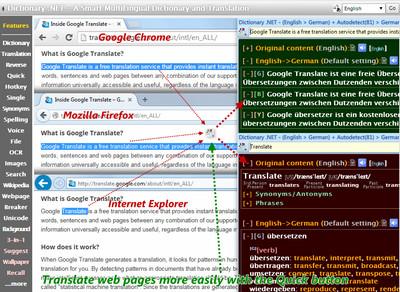 โปรแกรม Dictionary dot NET แปลศัพท์ บนหน้าเว็บทันที